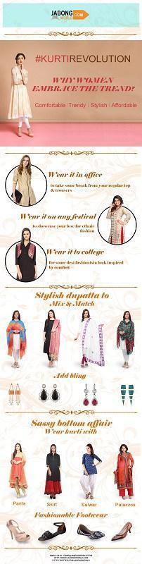 infographic kurti small