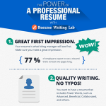 5 Reasons For Having A Professionally Written Resume