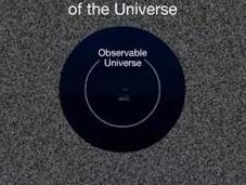Universe? Small Smallest Known Object?