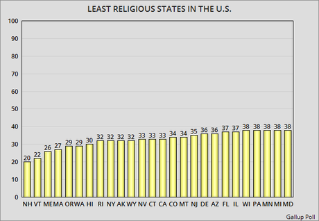 religion and homosexuality in the united states essay The boisi center papers on religion in the united states religious pluralism in the united states the apparent discrepancy between high levels of religious identity and an overwhelmingly secular.