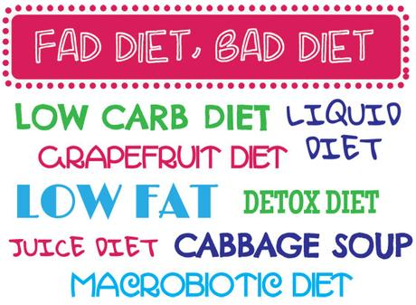 fad diet essay  · fad diets are insufficient for long-term weight loss fad diets: orderessay if you want to get a full essay.