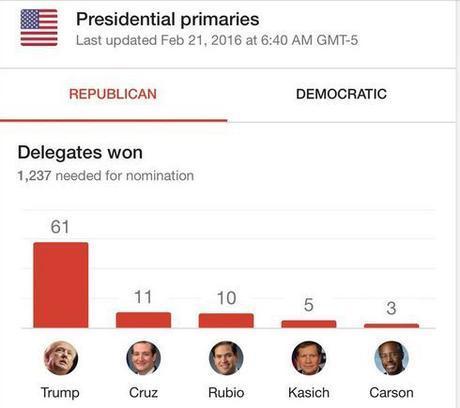 2016 GOP delegate count