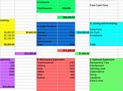 Manage Your Cash Flow Twenties