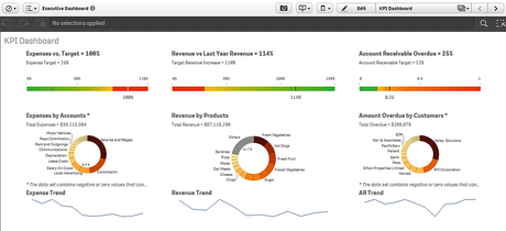 qlik_dashboard_example