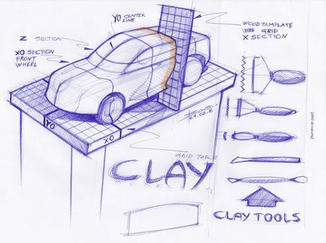 Reasons Clay Modelling is important in Car Design