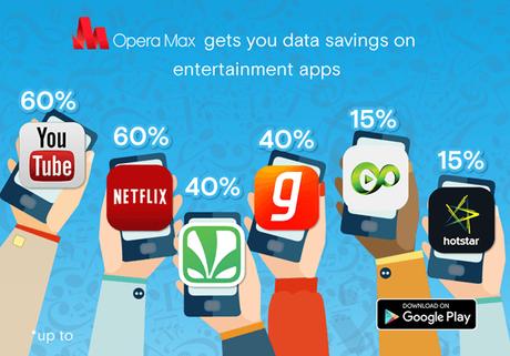 Opera Max App