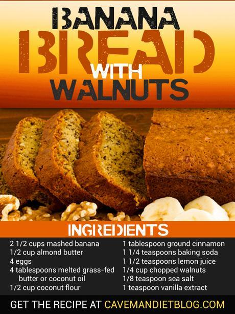 Paleo Breakfast Banana_Bread_with_Walnuts Recipe Image with Ingredients