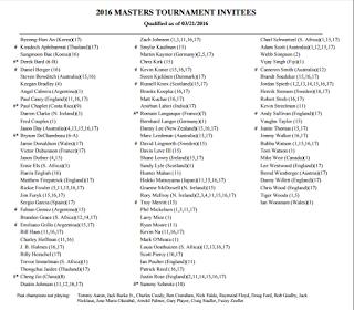 2016 Masters Tournament invitees