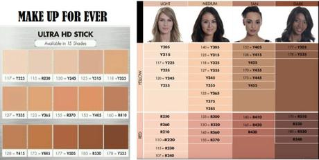 Makeup forever hd foundation shade 123
