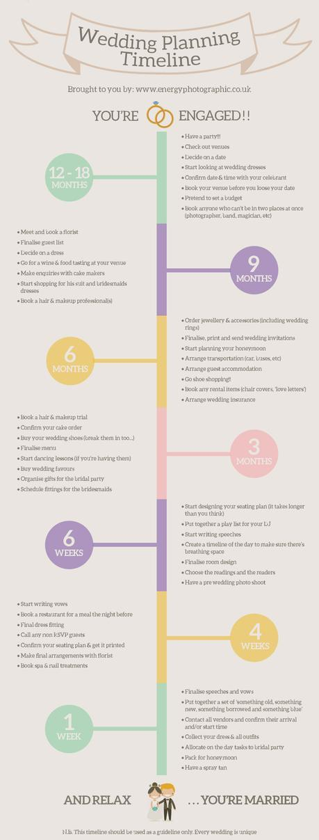 Wedding Timeline – A guide to planning your wedding