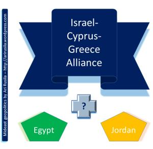 Israel-Cyprus-Greece alliance
