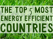 Most Energy Efficient Countries