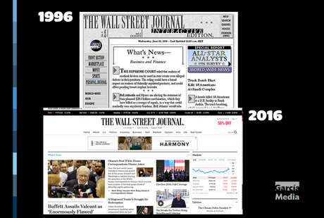 Wall Street Journal and two decades of its online edition