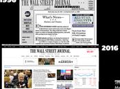 Wall Street Journal Decades Online Edition