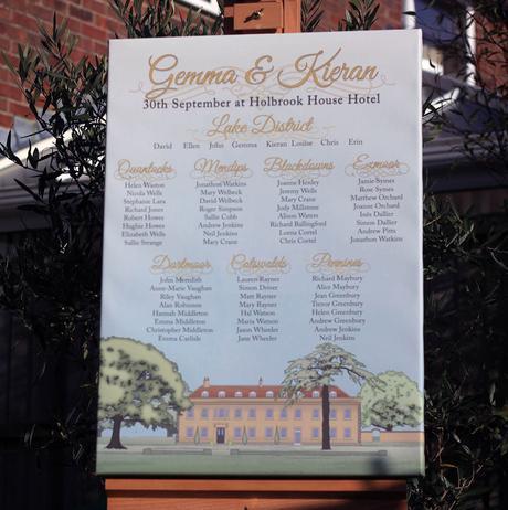Holbrook house canvas table plan