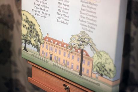 Illustration of Holbrook house on canvas wedding table plan