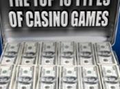 Types Casino Games