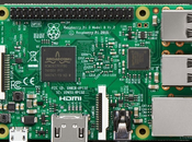 Introduction Raspberry Review