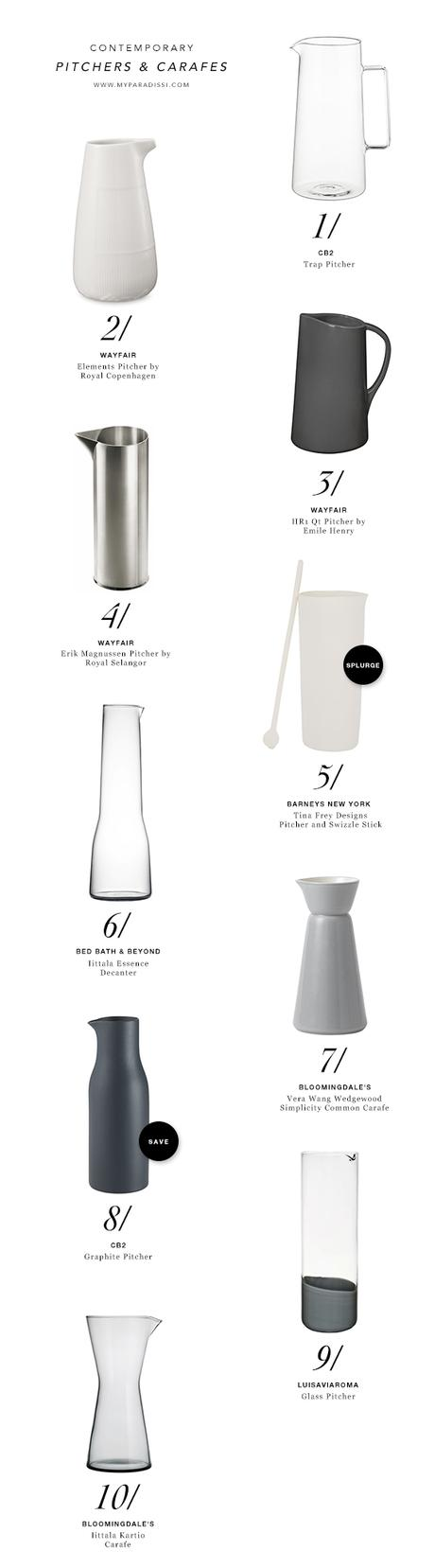 10 BEST: Contemporary pitchers and carafes | My Paradissi
