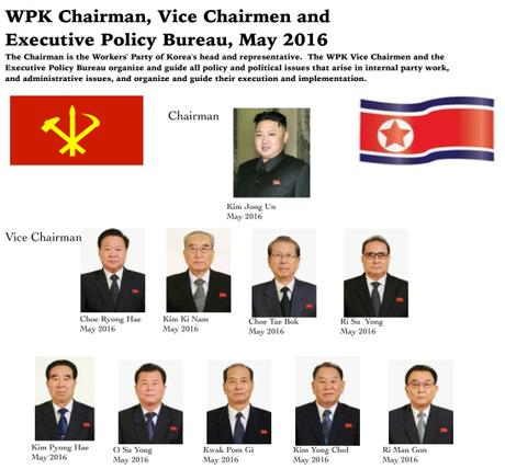 (Photo: NK Leadership Watch graphic)