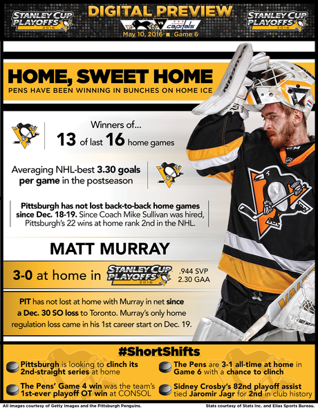 Stanley Cup Playoffs Eastern Semifinals Game 6: Capitals @ Penguins