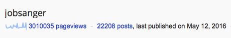 Another Milestone For This Blog