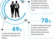 BYOD, This Time It's Personal [Infographic]