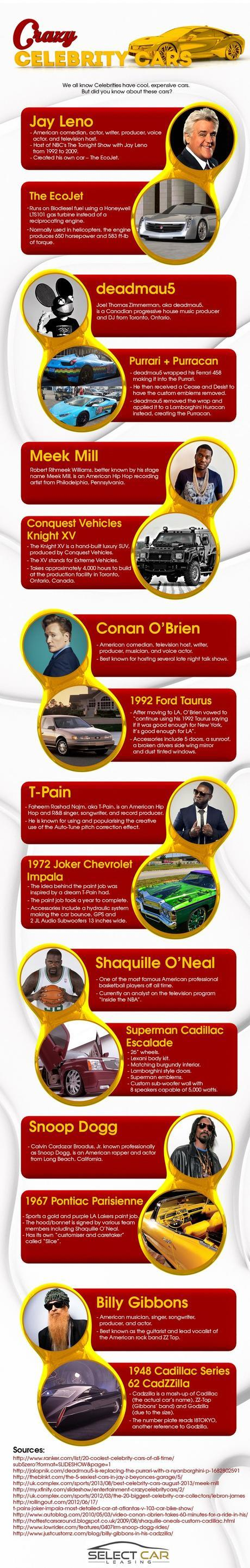 celebrity-cars-infographic