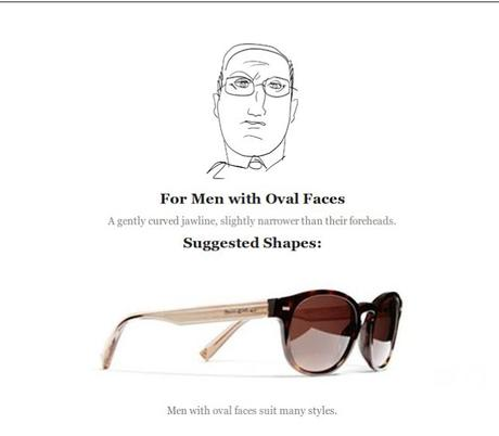 Zegna Guide to Choose Sunglasses for Any Face Shape