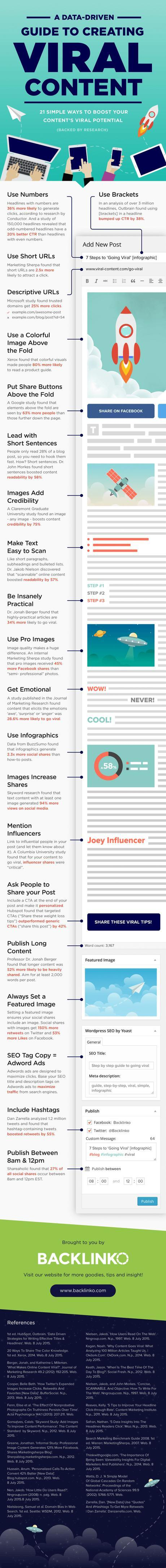 21 Ways To Create Traffic Boosting Viral Content, Backed By Research [Infographic]
