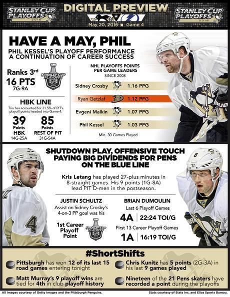 Stanley Cup Playoffs Eastern Conference Finals Game 4: Penguins @ Lightning