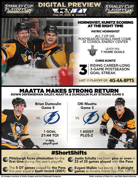 Stanley Cup Playoffs Eastern Conference Finals Game 6: Penguins @ Lightning