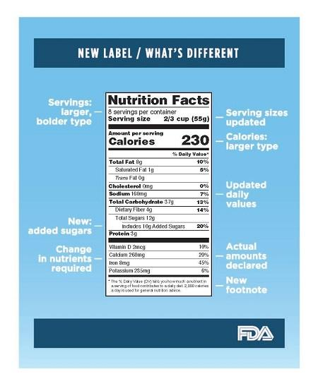 FDA modernizes Nutrition Facts label for packaged foods FDA)