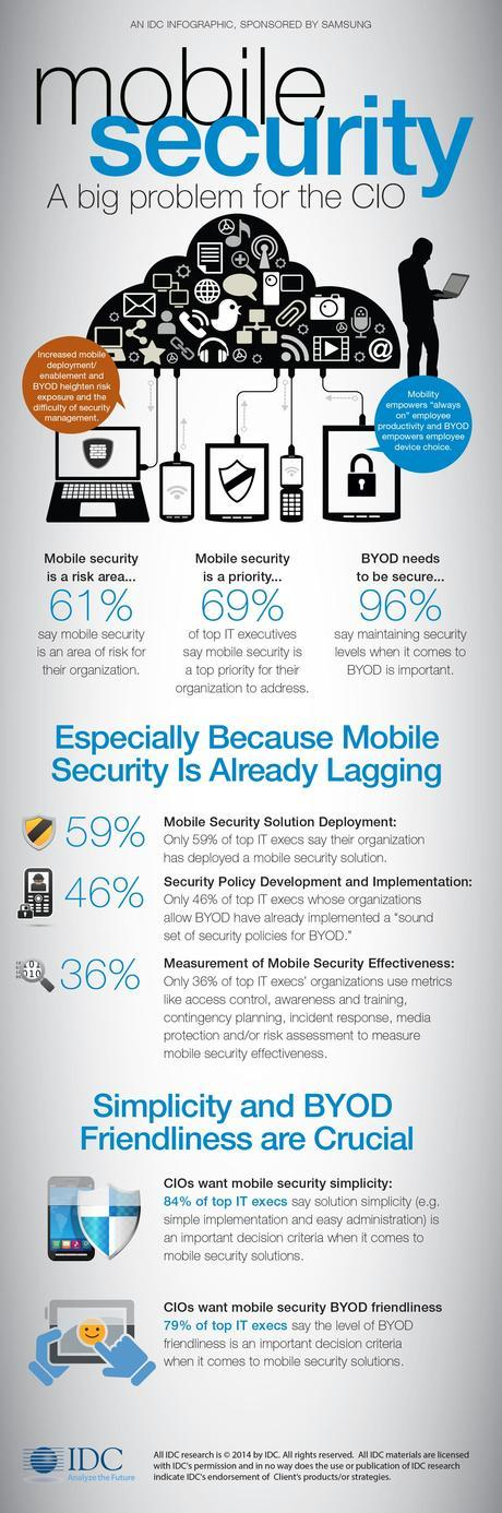 Mobile-Security-and-the-CIO-Final