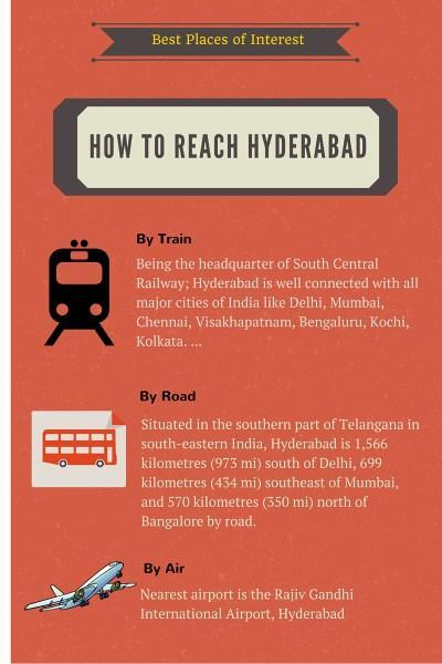 Best Places of Interest in Hyderabad