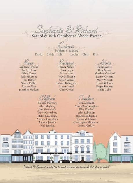 Abode Exeter formerly known as the Royal Clarence.  Illustrated wedding table plan