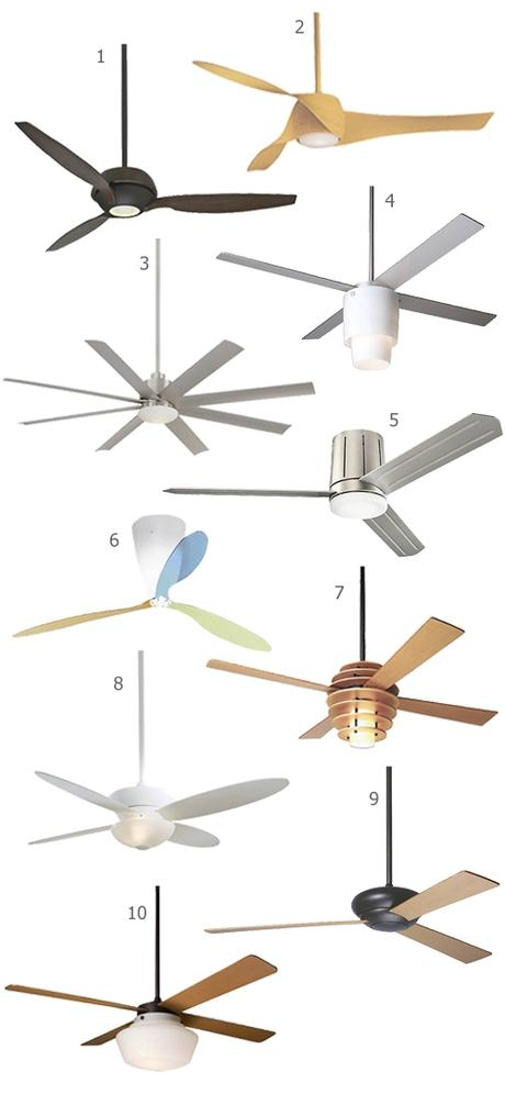 Top 10 Modern Ceiling Fans With Lights