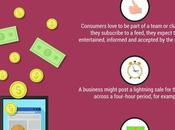 Social Media Marketing: Great Business [Infographic]
