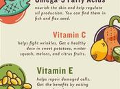 Nutrients Keep Your Skin Healthy [INFOGRAPHIC]