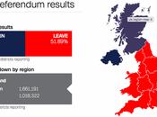 English Voters Make Huge Mistake Leaving E.U.