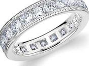 Meaning Behind Eternity Rings