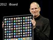 iPad3 This Future Handheld Devices?