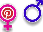 Gender Divide Exposed Pinterest