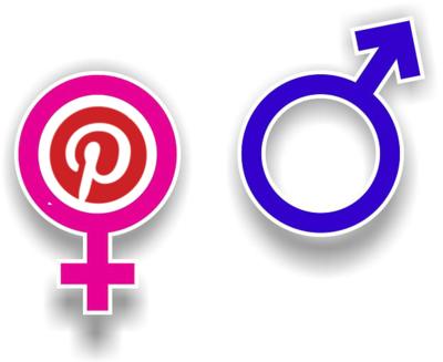Pinterest Women