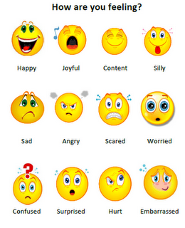 Feelings chart to help your children identify some basic feelings