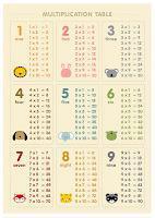Multiplication made cute!