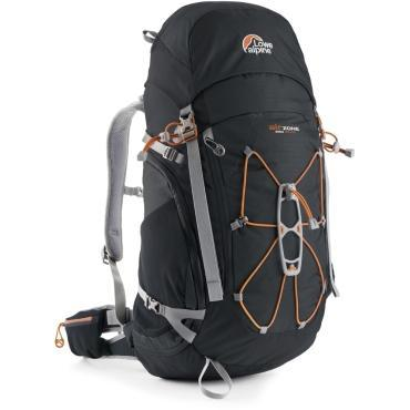 Buying a New Backpack