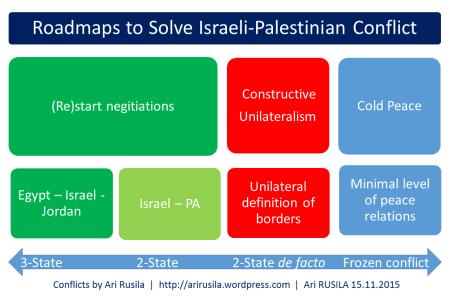 college application essay help i palestinian conflict essay i palestinian conflict essay off topic arena junkies