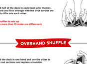 Shuffling Card Facts [Infographic]