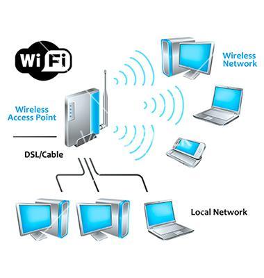 wifi networking equipment for home business paperblog. Black Bedroom Furniture Sets. Home Design Ideas